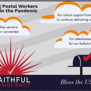 bless the usps Postcards